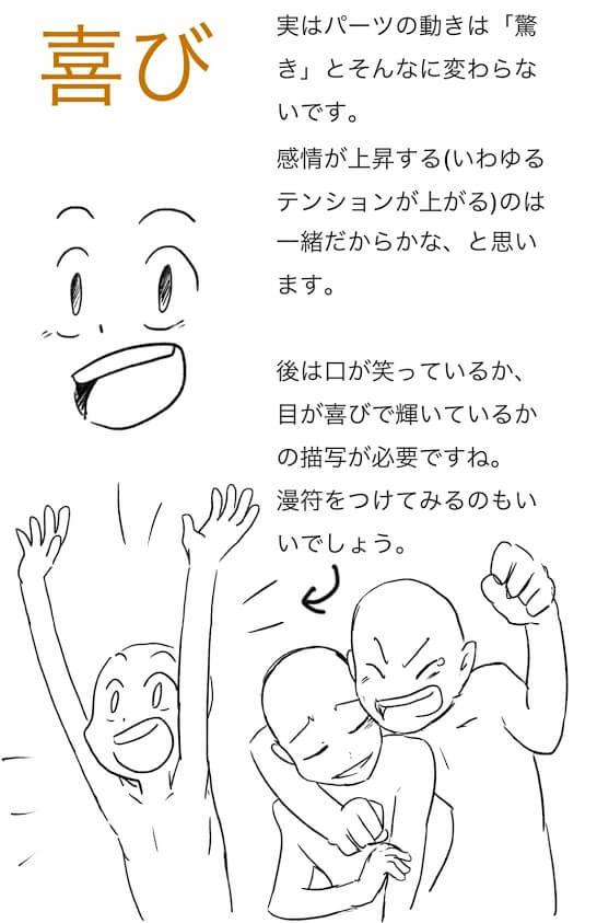 喜びの説明