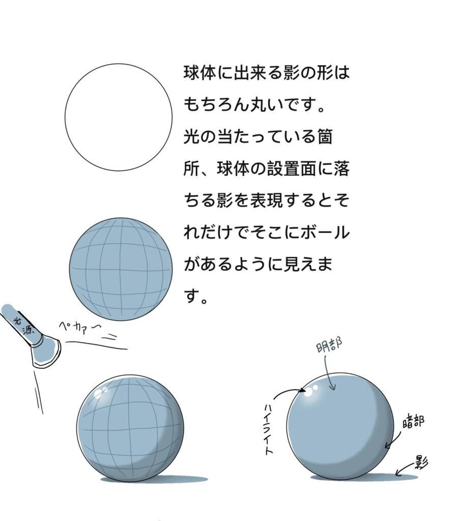 影の説明1
