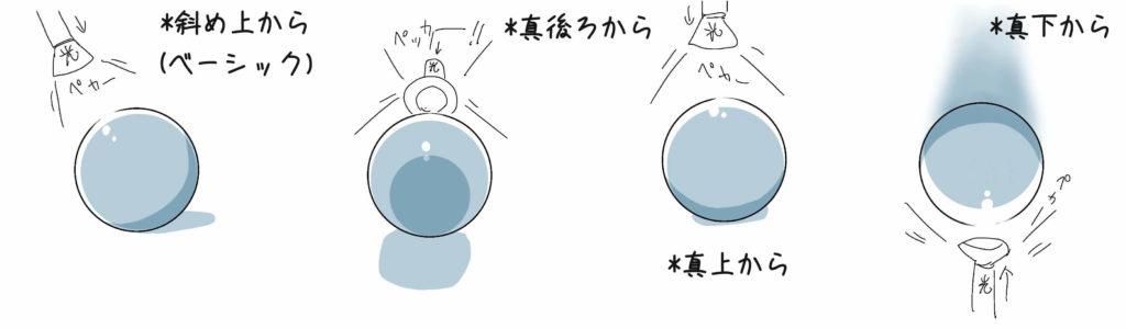 影の説明7