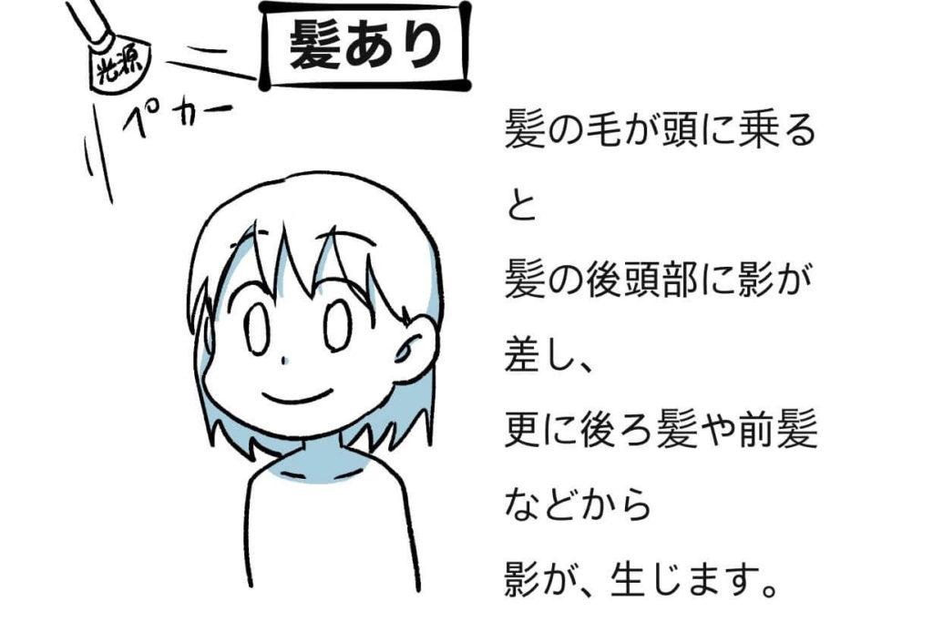 影の説明3