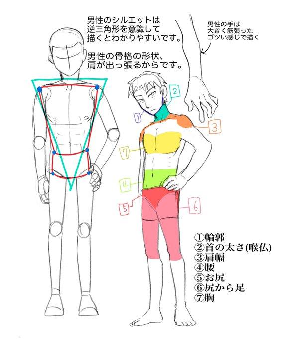 男体の体2