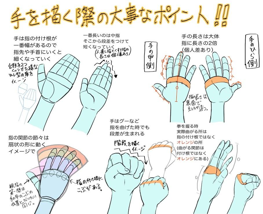 手の描き方3