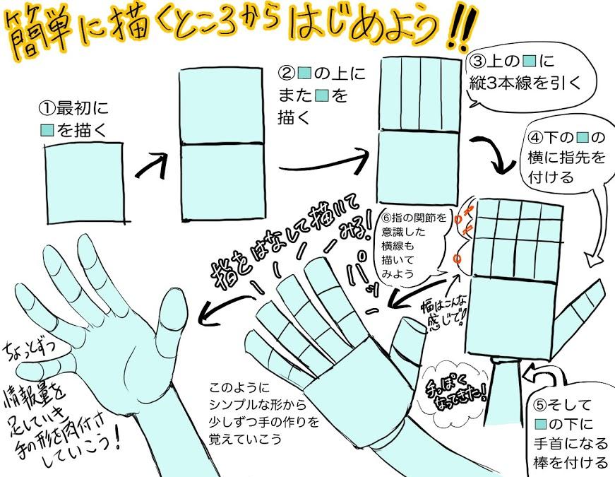 手の描き方1