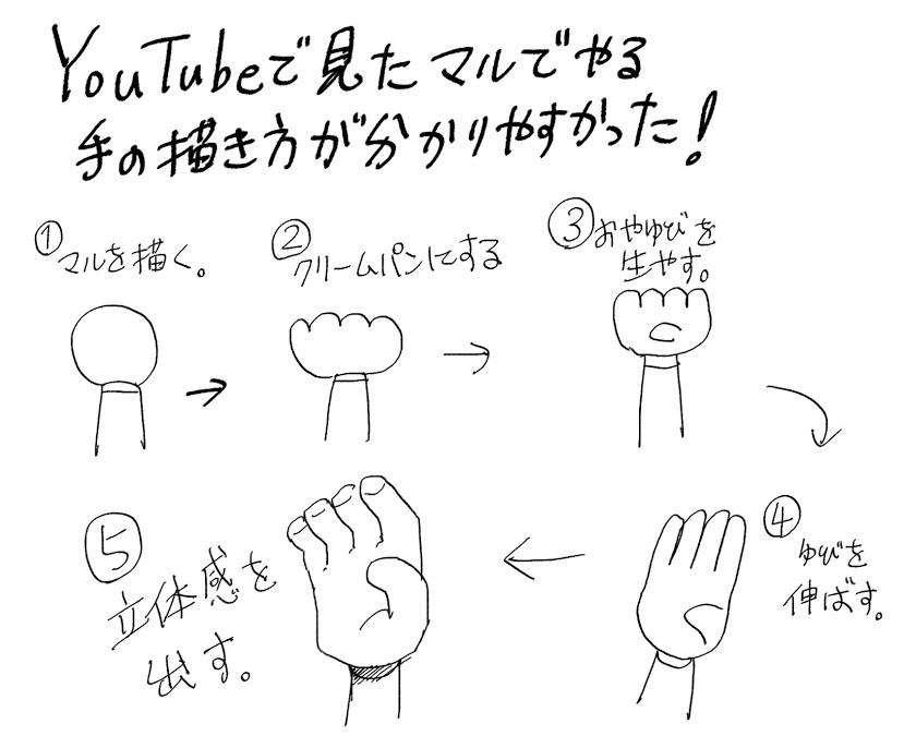 手の描き方2