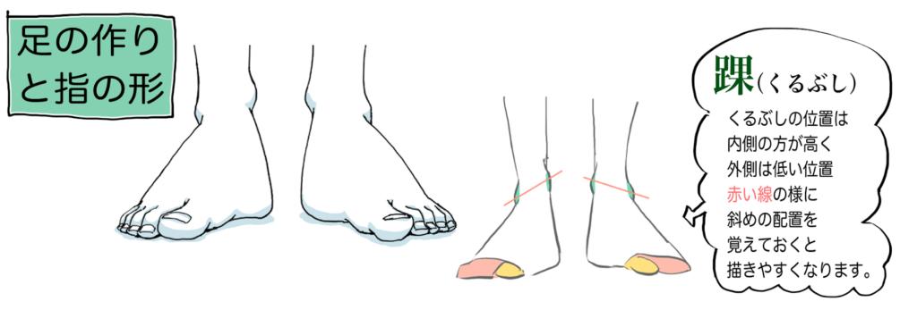 足の描き方3