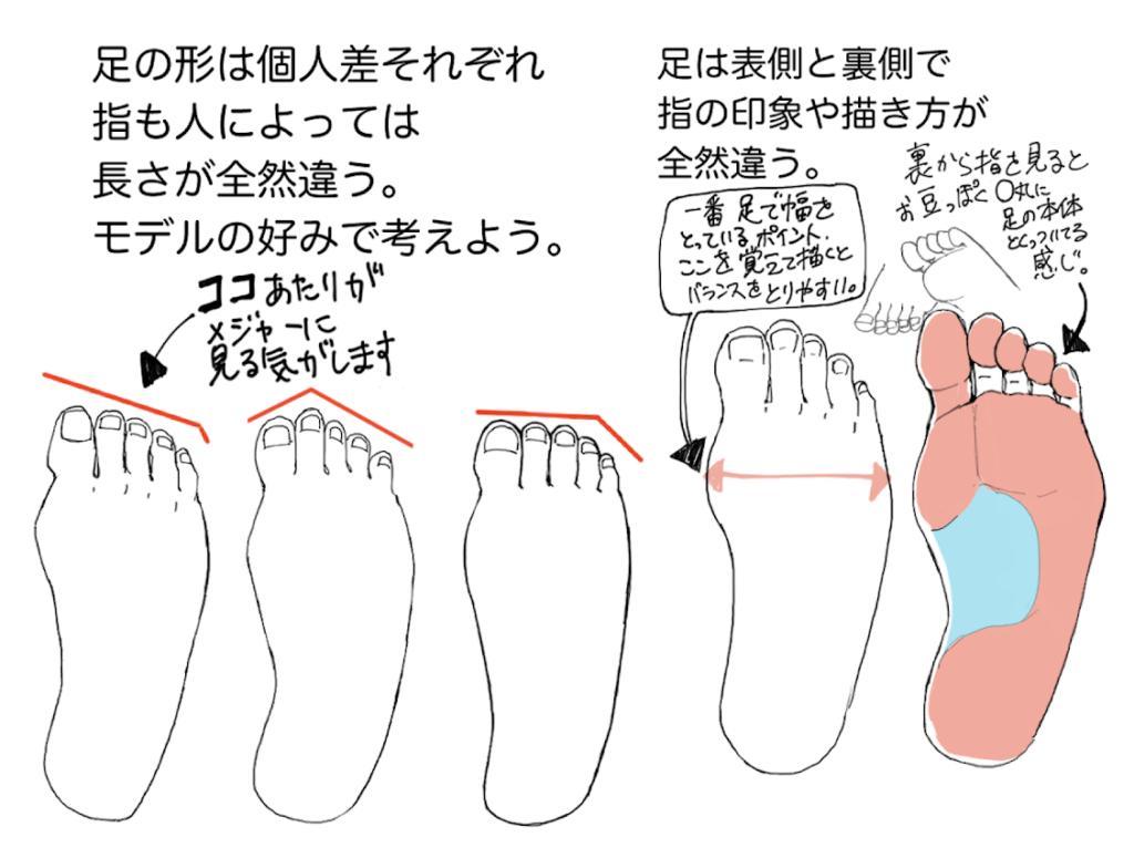 足の描き方5